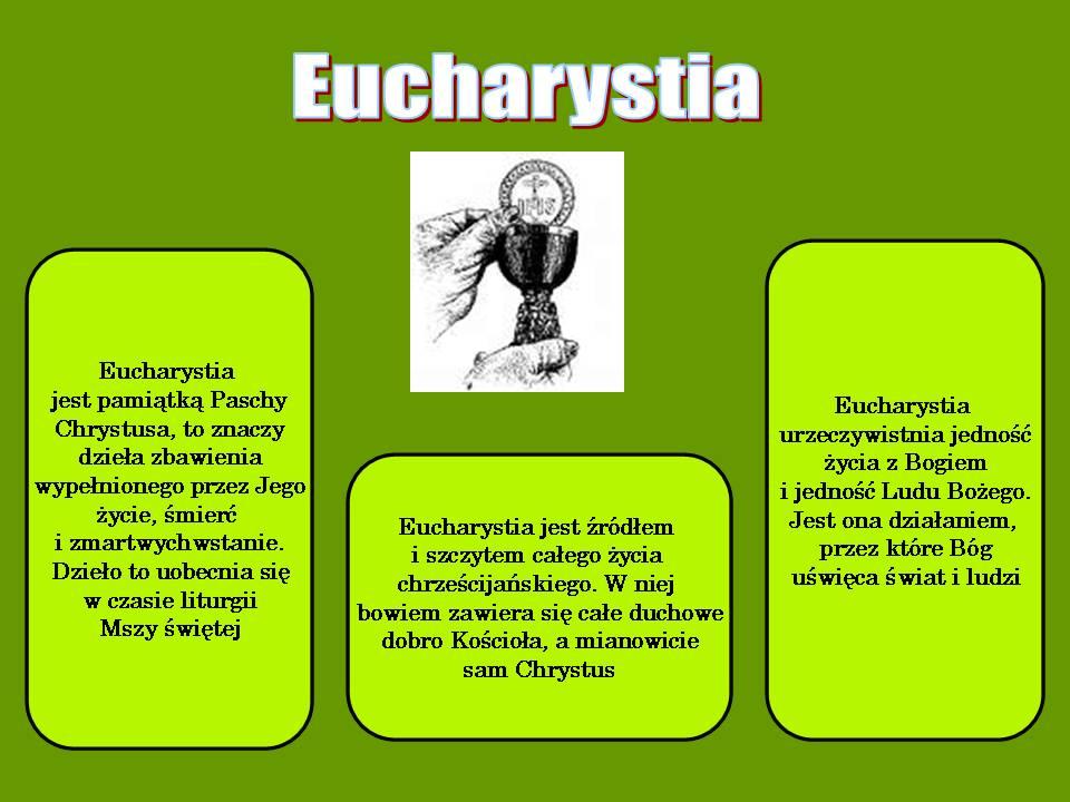 schemat_eucharystia